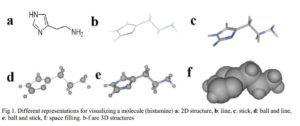 Computer Aided Drug Design: Different representations for visualizing a molecule (histamine)